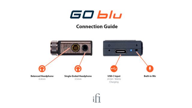 iFi ra mắt DAC/headamp di động GO blu: Thiết kế nhỏ gọn, nhiều tính năng, giá hợp lý